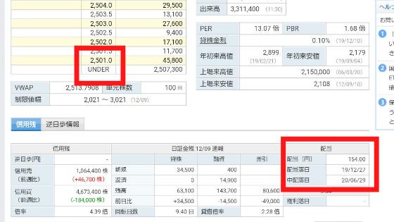 楽天証券での株の買い方【画像で手順を解説】