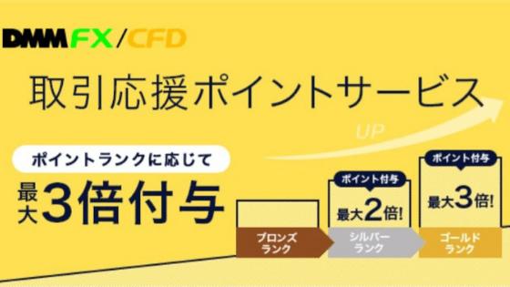 【DMMFXの2万円キャンペーン】500Lot達成した方法と注意点